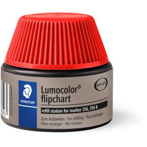 Flipchartmarker Nachfülltinte Staedtler Lumocolor 48856 - rot für Mod 356 permanent 30 ml